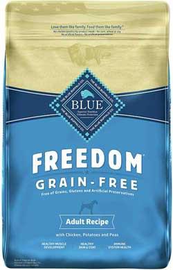 BLUE-BUFFALO-FREEDOM-GRAIN-FREE